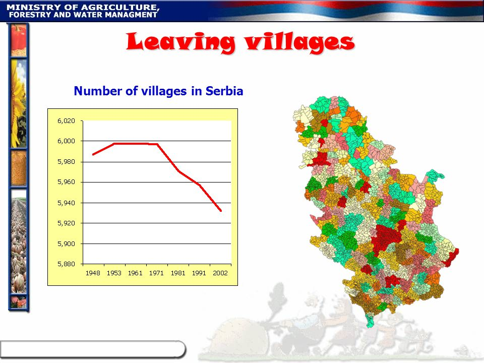 Leaving villages Number of villages in Serbia