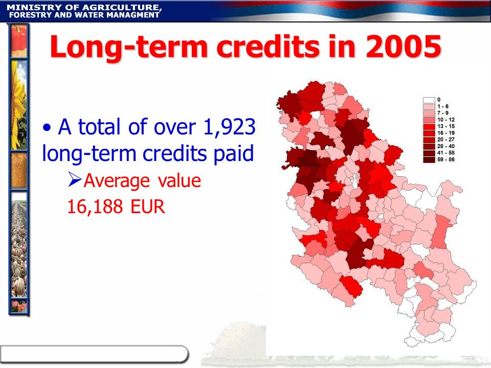 Long-term credits in 2005 A total of over 1,923 long-term credits paid