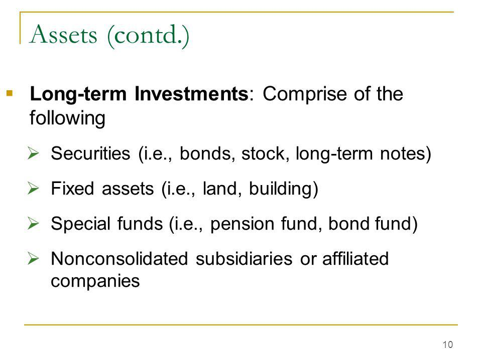 Assets (contd.) Long-term Investments: Comprise of the following