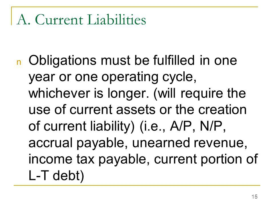 A. Current Liabilities