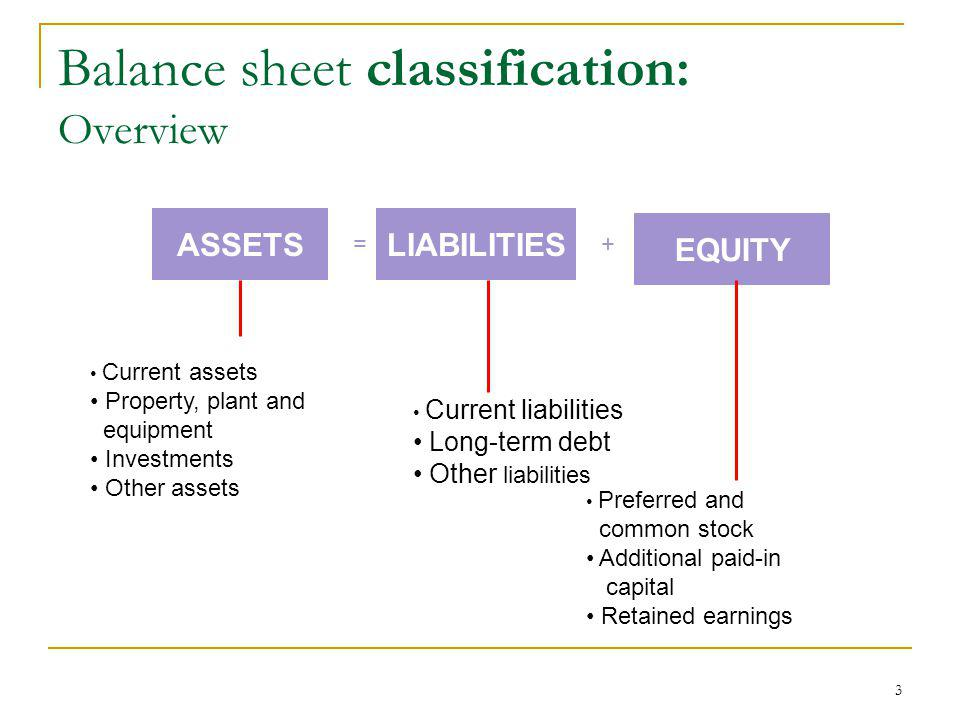 Balance sheet classification: Overview
