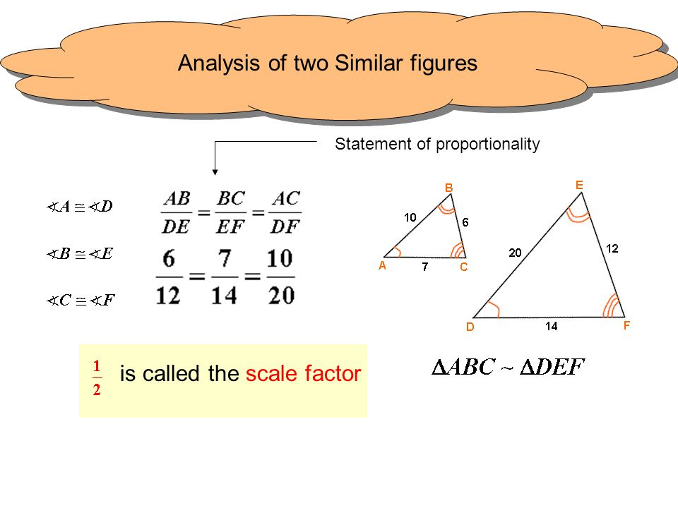 Analysis of two Similar figures