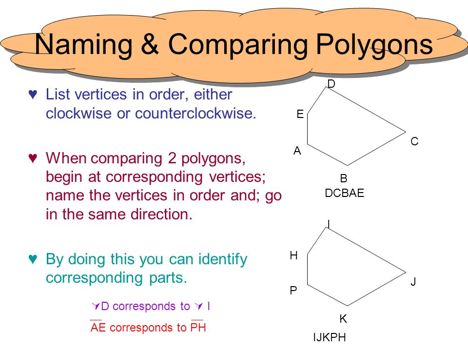 Naming & Comparing Polygons