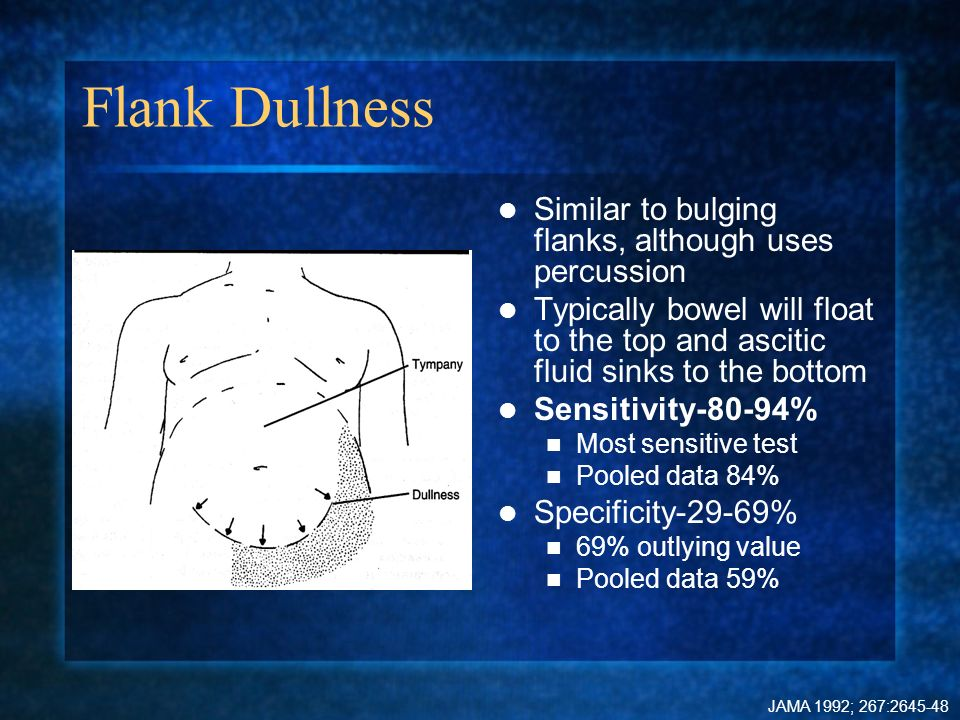 Flank Dullness Similar to bulging flanks, although uses percussion