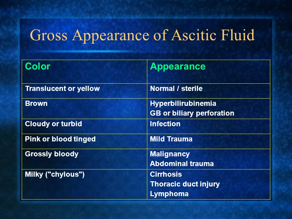 Gross Appearance of Ascitic Fluid