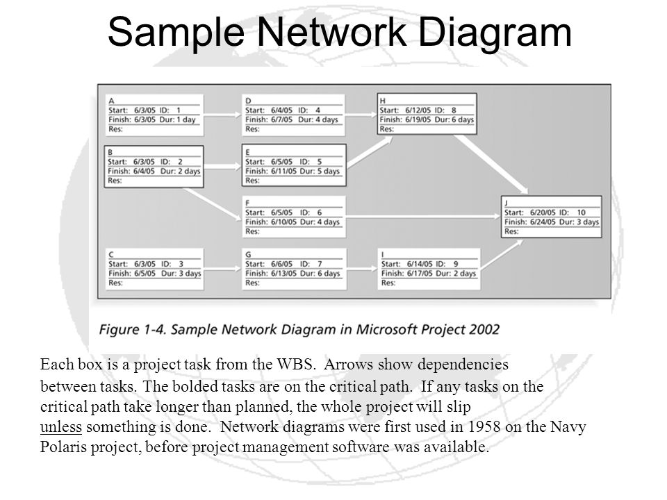 1 Conceptualizations Nature Of Software Sw Ppt Download