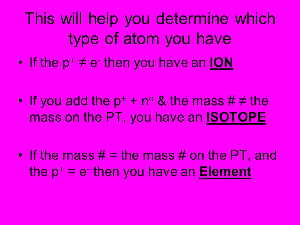 This will help you determine which type of atom you have