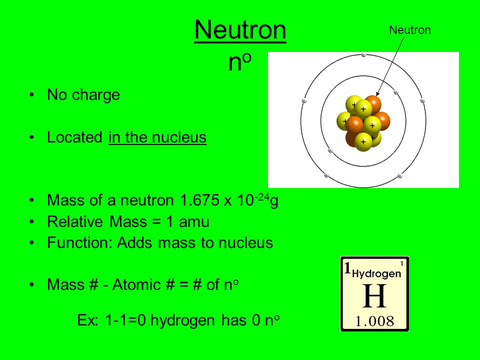 Neutron no No charge Located in the nucleus