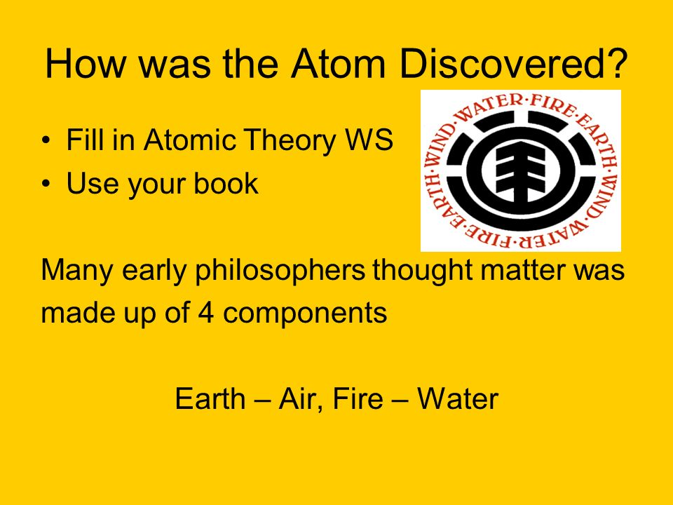 How was the Atom Discovered