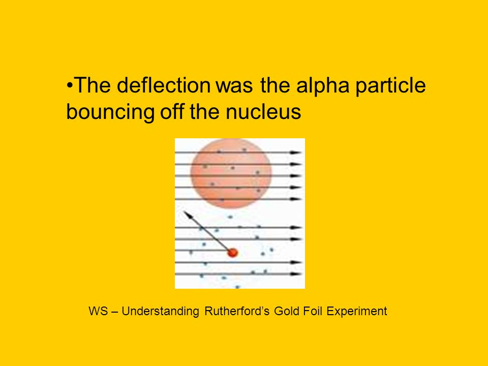 WS – Understanding Rutherford's Gold Foil Experiment