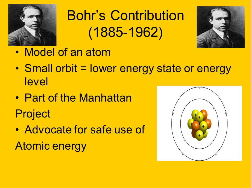 Bohr's Contribution ( )