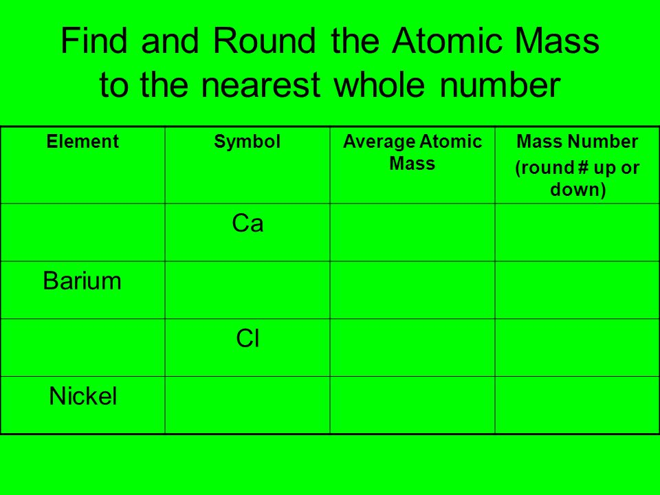 Find and Round the Atomic Mass to the nearest whole number