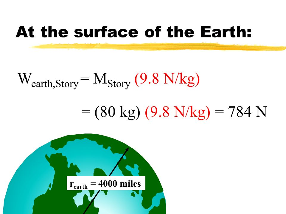 At the surface of the Earth: