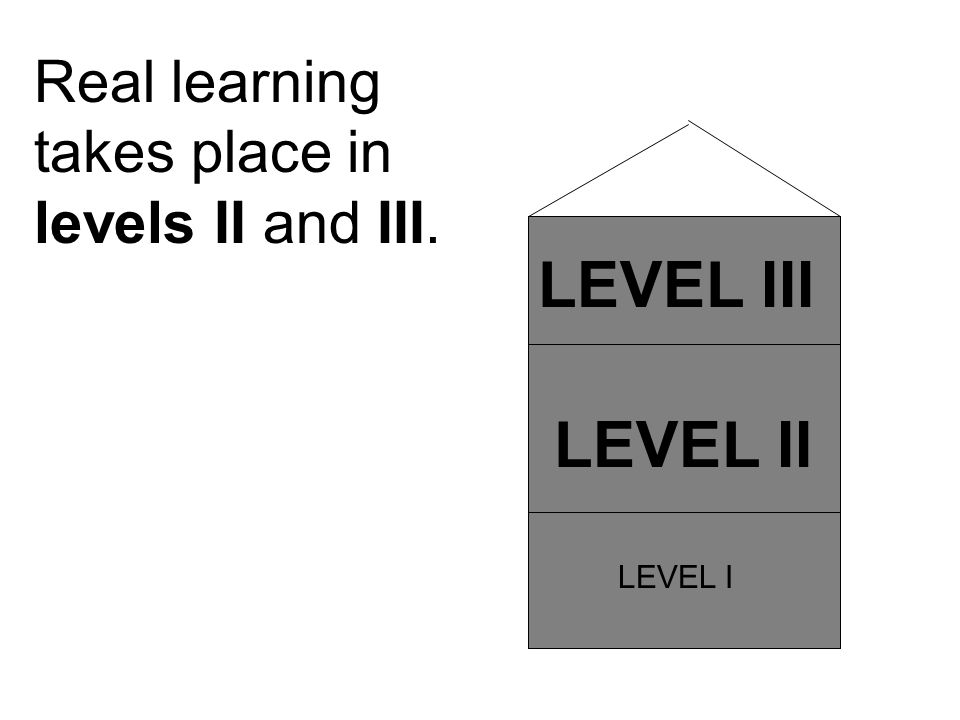 LEVEL III LEVEL II Real learning takes place in levels II and III.
