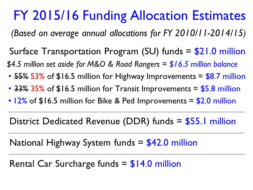 FY 2015/16 Funding Allocation Estimates