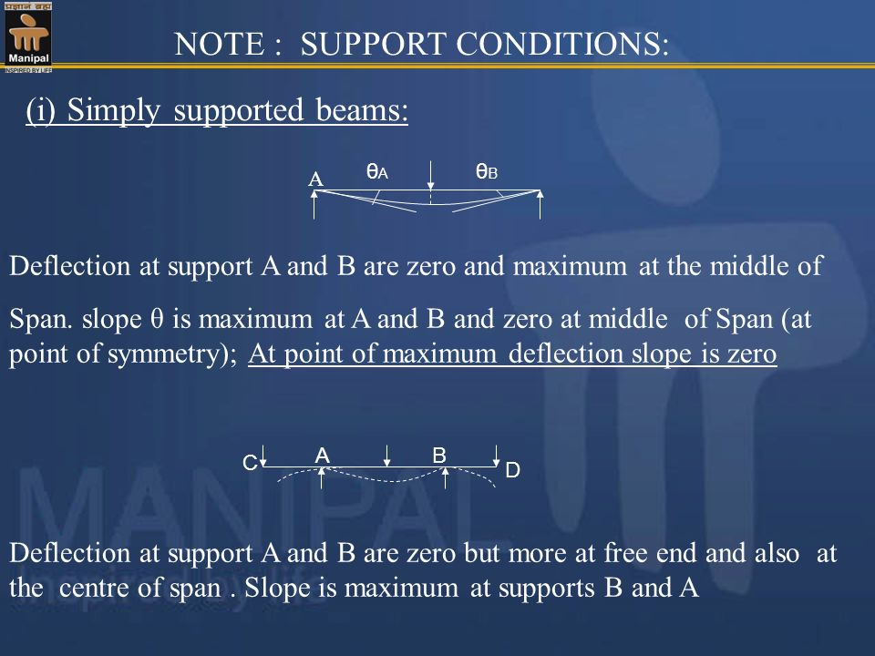 NOTE : SUPPORT CONDITIONS: