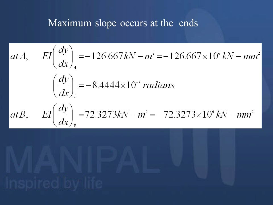 Maximum slope occurs at the ends
