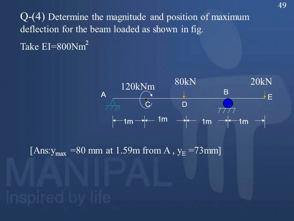 49 Q-(4) Determine the magnitude and position of maximum deflection for the beam loaded as shown in fig.