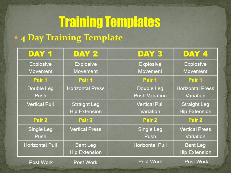 Training Templates 4 Day Training Template DAY 1 DAY 2 DAY 3 DAY 4