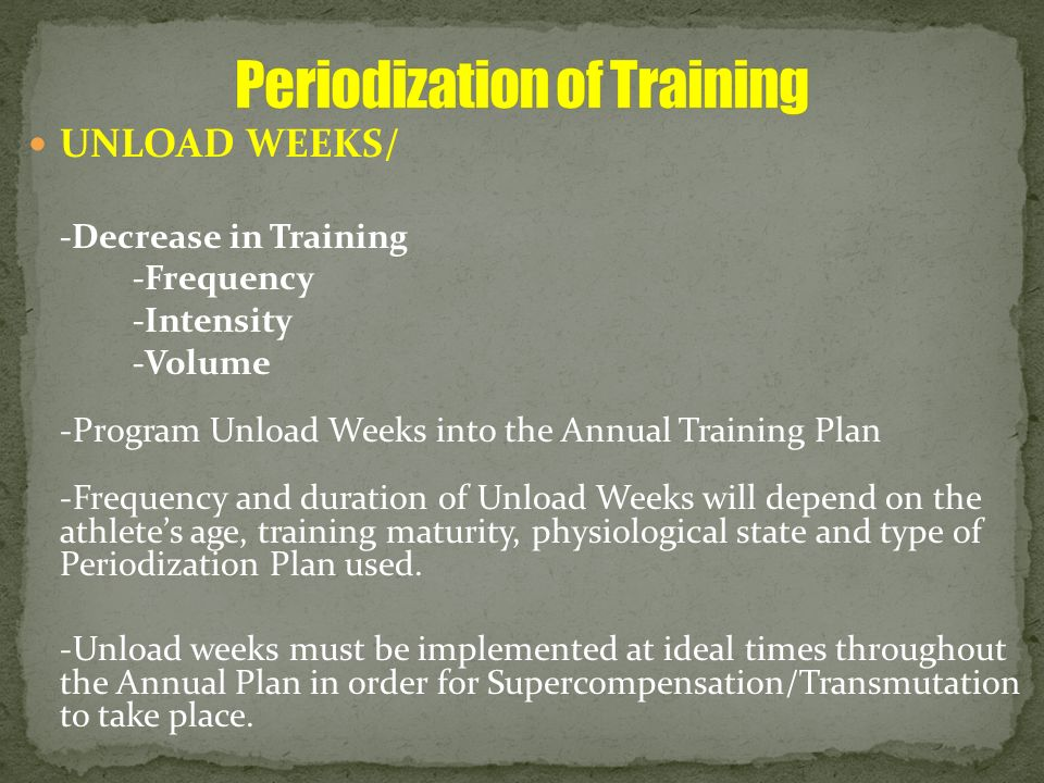 Periodization of Training