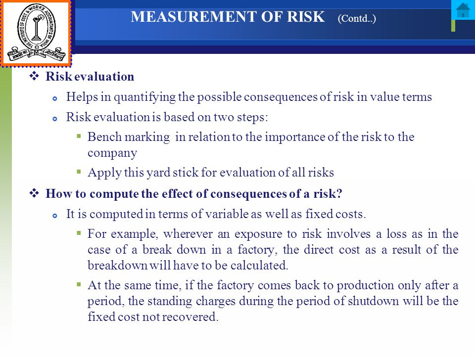MEASUREMENT OF RISK (Contd..)