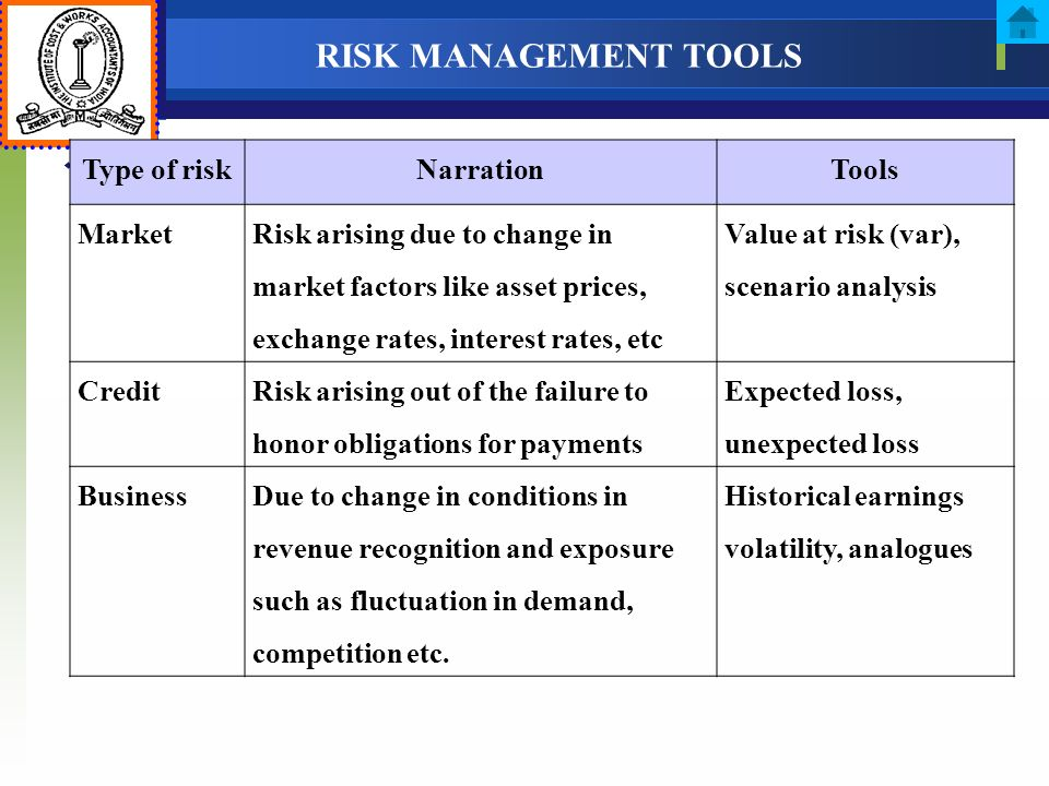 RISK MANAGEMENT TOOLS Type of risk Narration Tools Market