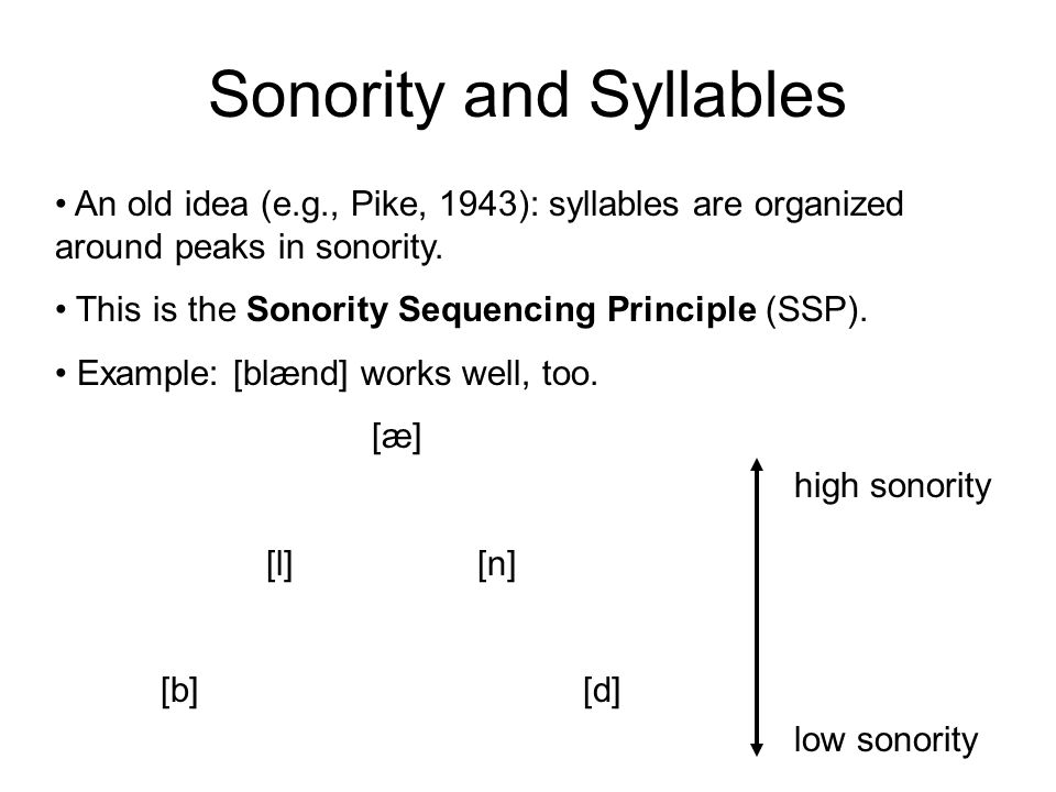 Sonority and Syllables