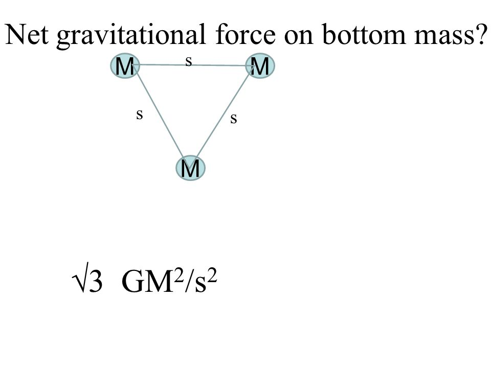 Net gravitational force on bottom mass