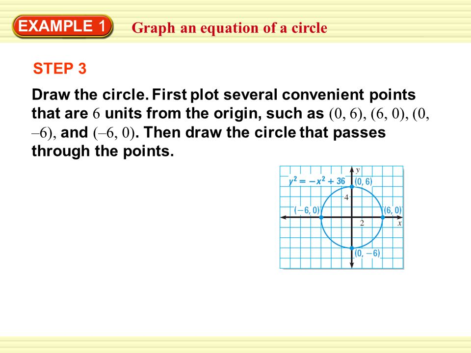 EXAMPLE 1 Graph an equation of a circle. STEP 3.