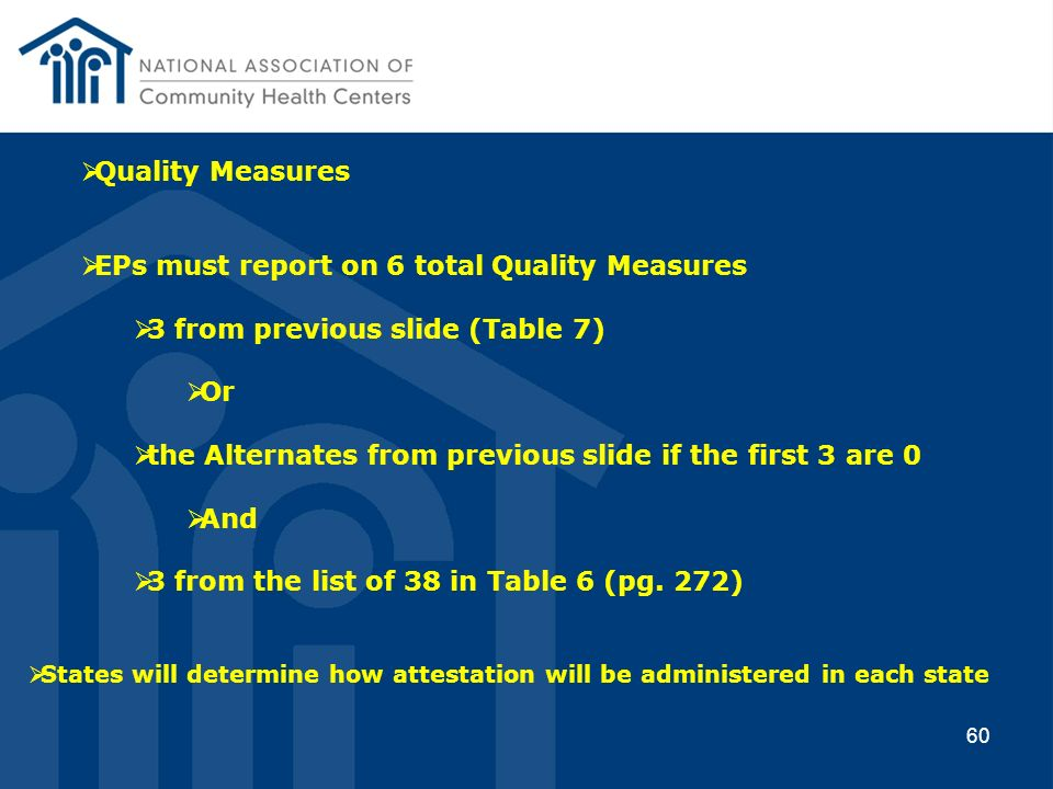 EPs must report on 6 total Quality Measures