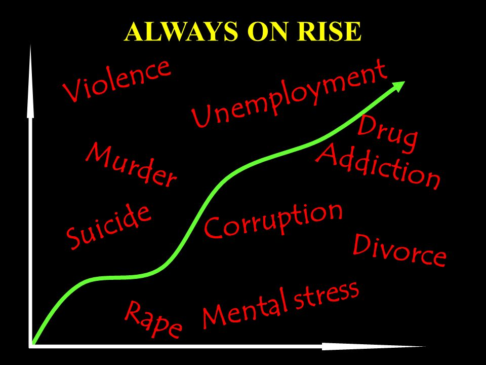 Violence Unemployment Drug Addiction Murder Corruption Suicide Divorce