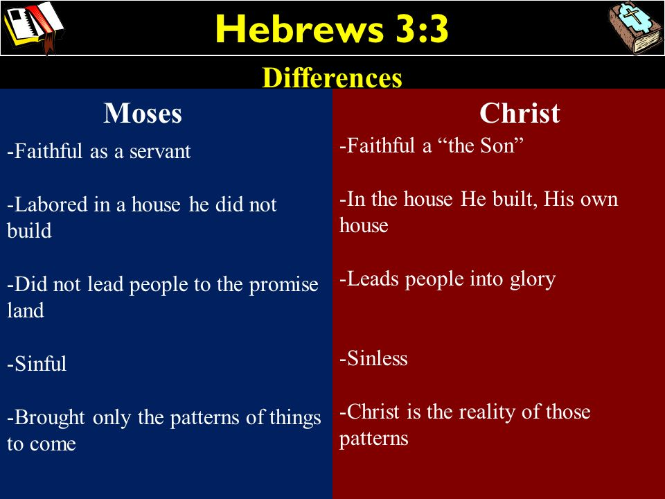 Hebrews 3:3 Differences Moses Christ Faithful a the Son