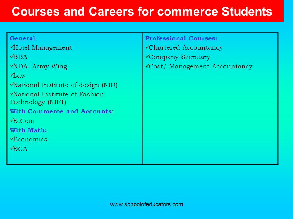 Courses and Careers for commerce Students