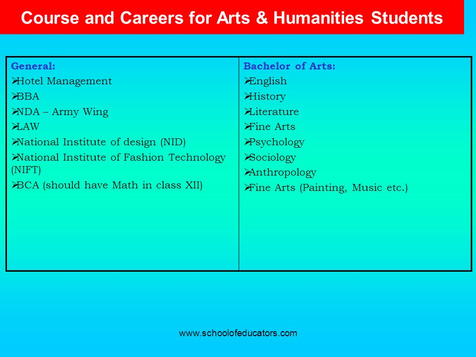 Course and Careers for Arts & Humanities Students