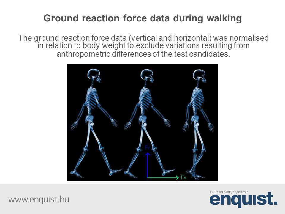 Ground reaction force data during walking