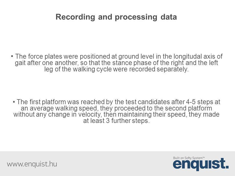 Recording and processing data