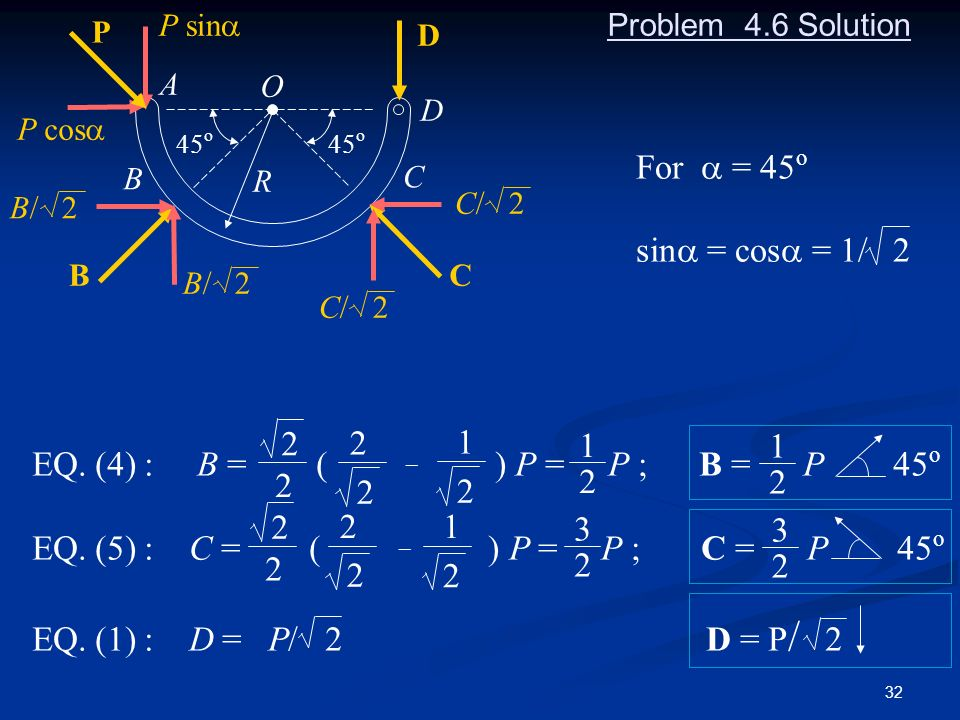 45o O. D. C. A. B. P sina. P cosa. R. C/ 2. B/ 2. Problem 4.6 Solution. P. For a = 45o.