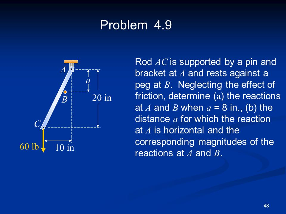 Problem 4.9 Rod AC is supported by a pin and