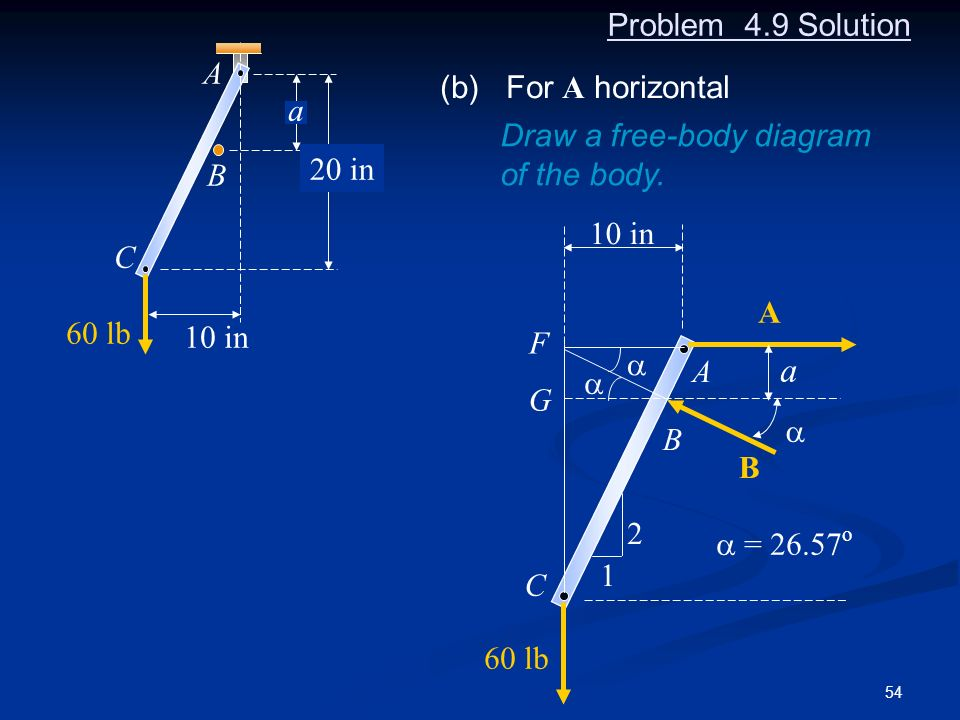 a Problem 4.9 Solution A (b) For A horizontal a