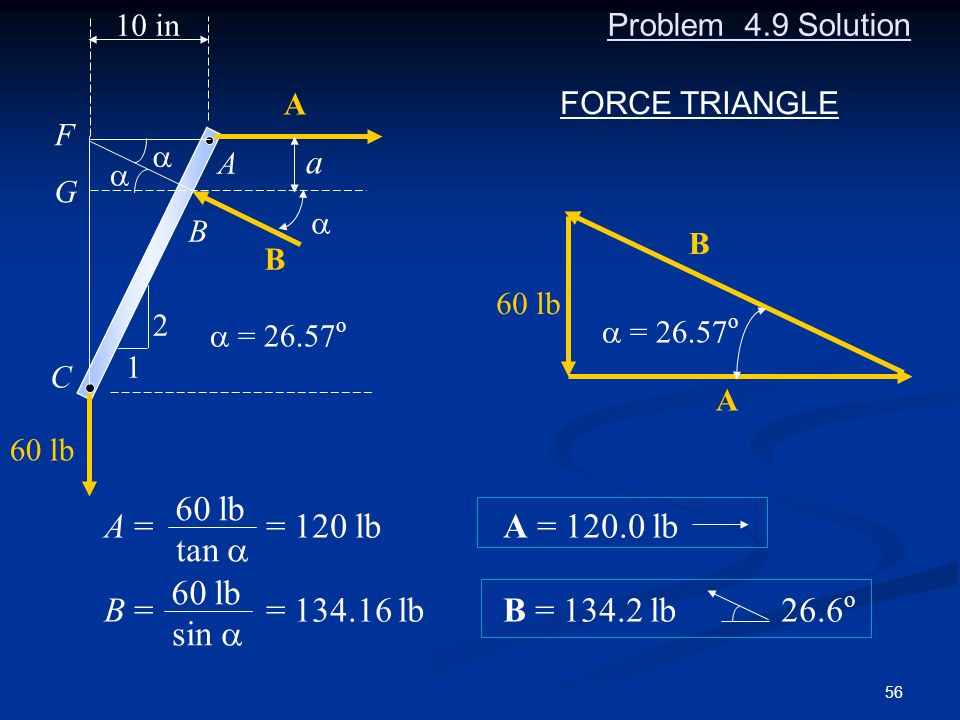 10 in Problem 4.9 Solution. A. FORCE TRIANGLE. F. a. A. a. a. G. a. B. 60 lb. A. B. a = 26.57o.