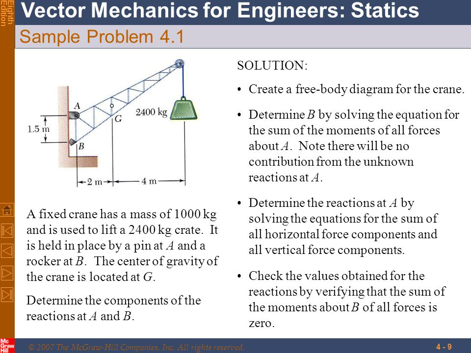 Sample Problem 4.1 SOLUTION: Create a free-body diagram for the crane.