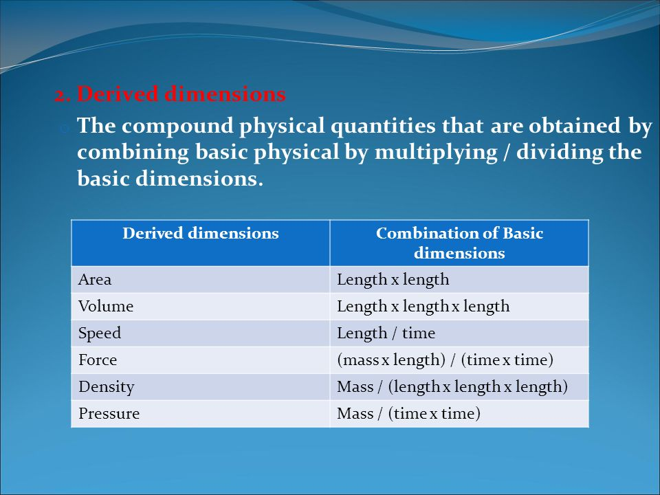 Combination of Basic dimensions
