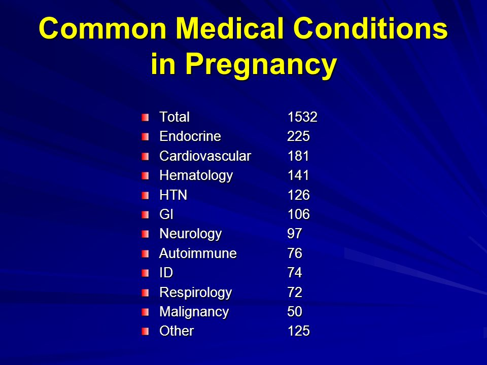 Common Medical Conditions in Pregnancy