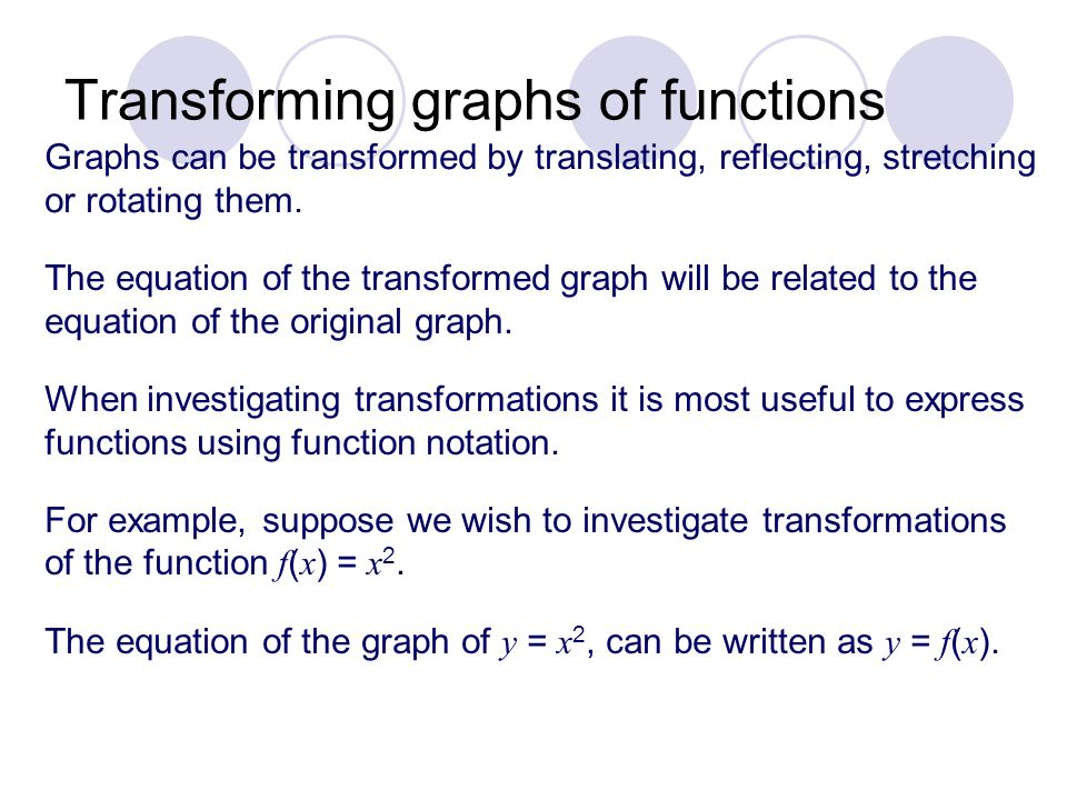 Transforming graphs of functions