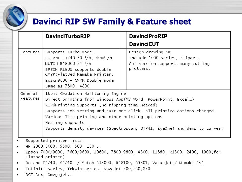 Davinci RIP SW Family & Feature sheet