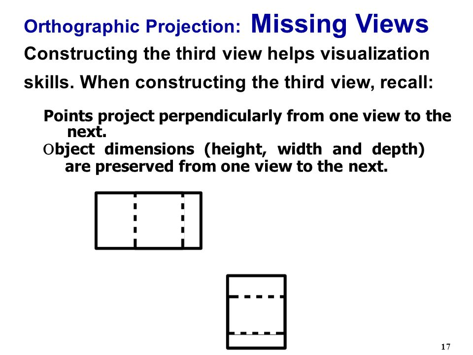 Orthographic Projection: Missing Views Constructing the third view helps visualization skills. When constructing the third view, recall: