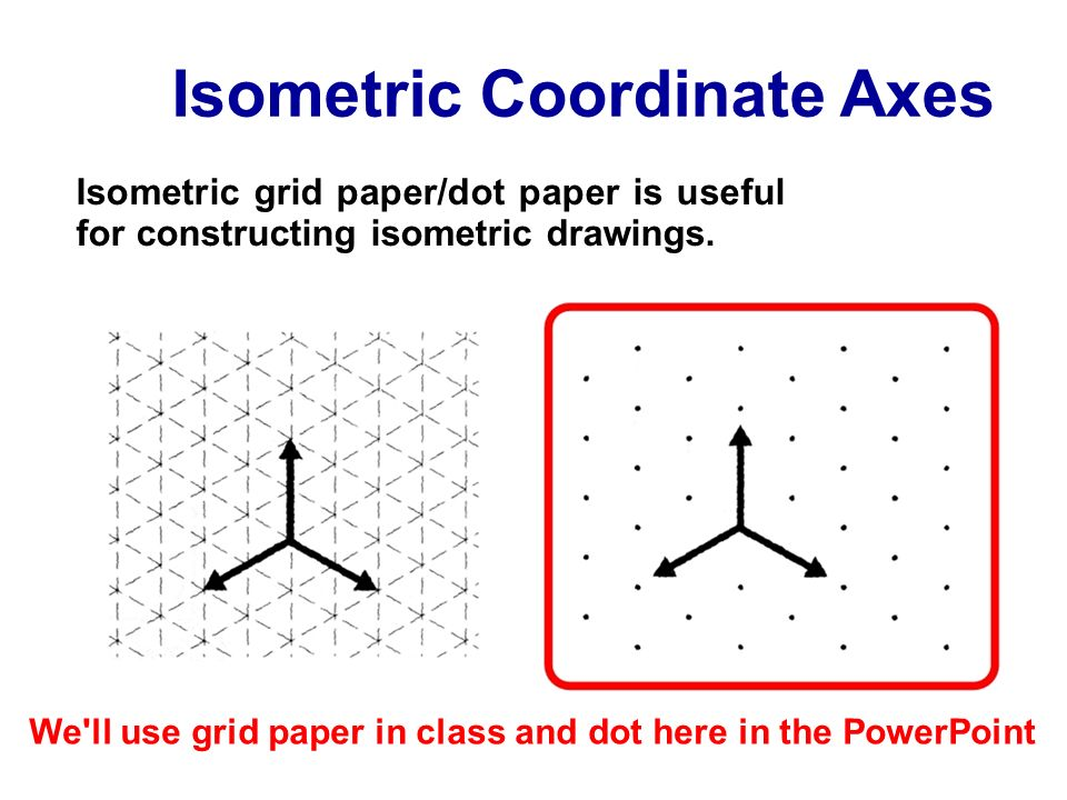 Isometric Coordinate Axes