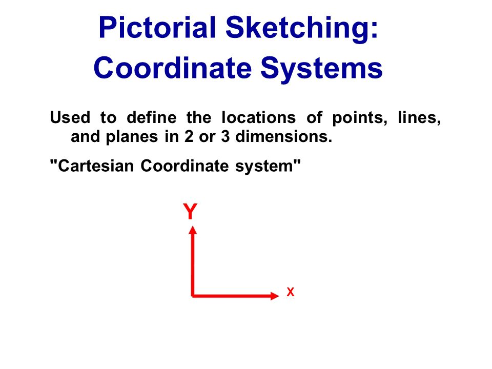 Pictorial Sketching: Coordinate Systems Y