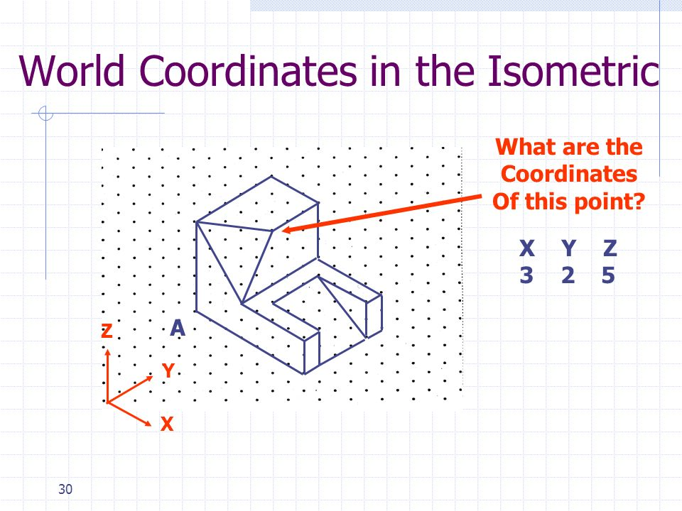 World Coordinates in the Isometric