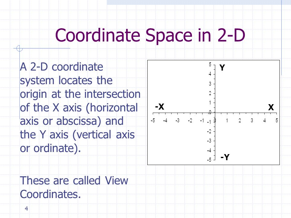 Coordinate Space in 2-D